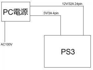 ps3_power01