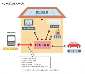 img_smartmeter-broute_01